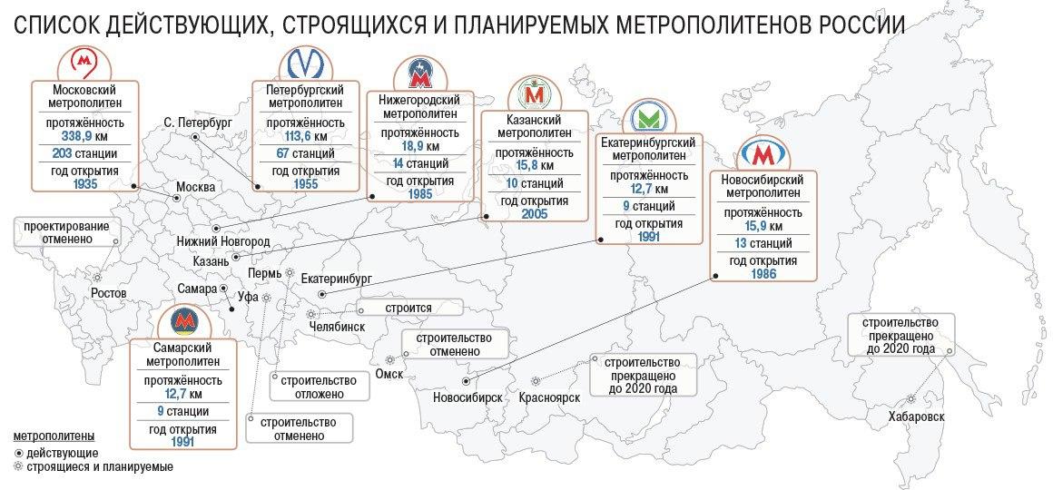 сколько в россии метрополитенов